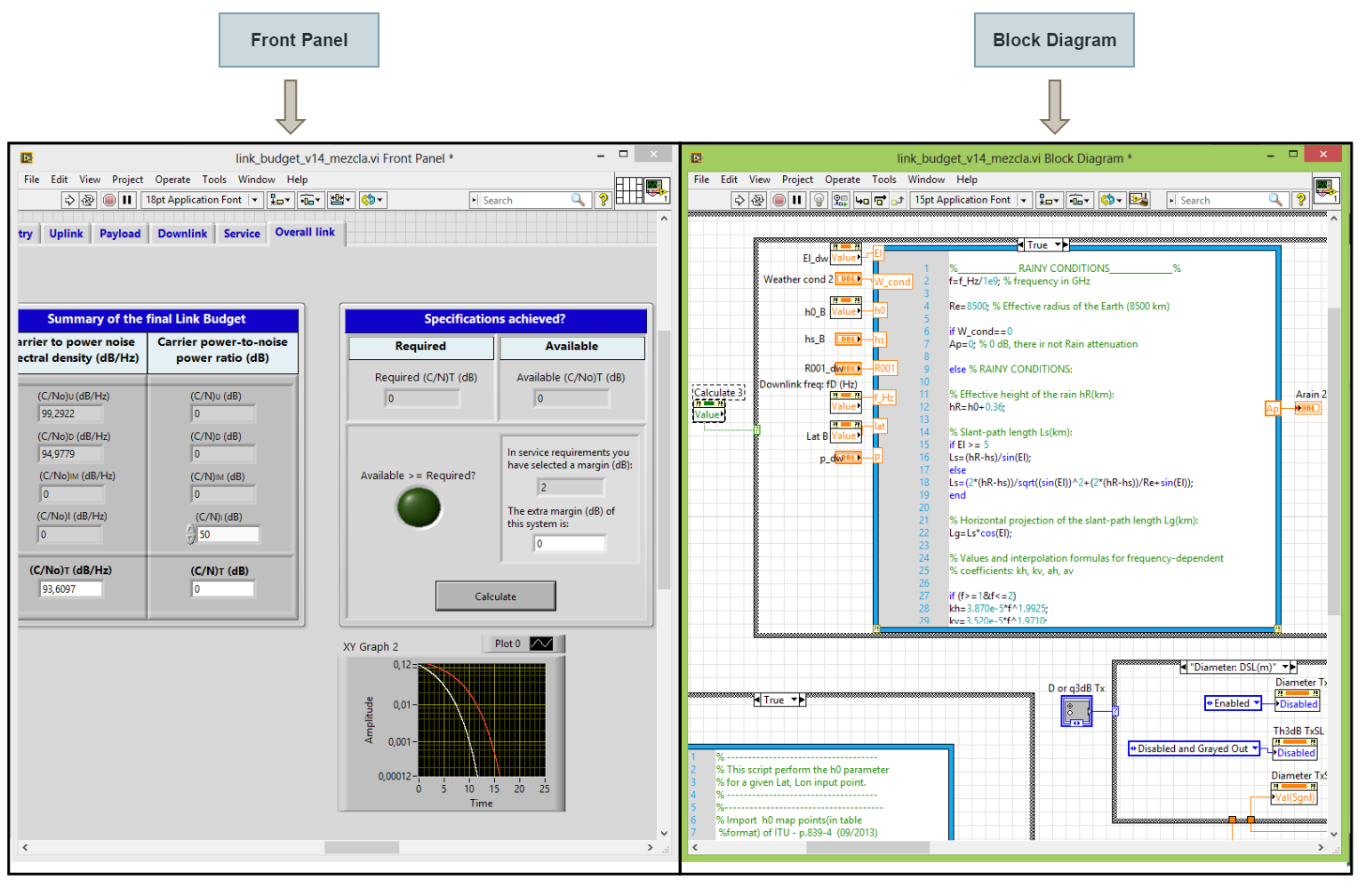 Software Tool 2014 Satlinktool A For Analysing Geo Satcom Block Diagram Programming Front Panel With The Final User Application Left And Window Right